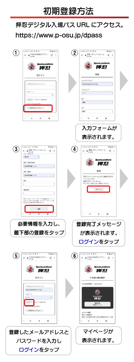初期登録方法